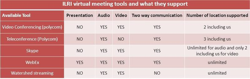 Online conferencing tools.jpg